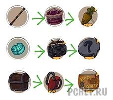 Ответы на игру А4 Страшилки Город Приключений